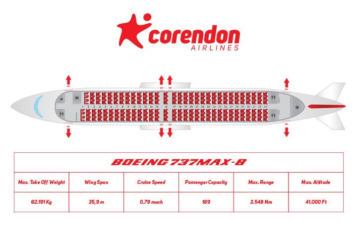Corendon Airlines   Antalya, Germany, Netherlands   Cheap